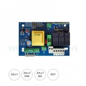 Quadro elettronico R-CRX RIB